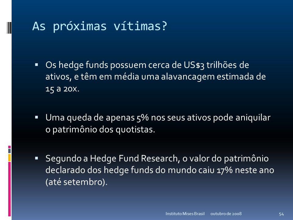 O que o Secretariat da Basiléia tem a dizer sobre isso? outubro de 2008Instituto Mises Brasil 53 Banco (1) Patrimônio (2) AtivosAlavancagem Barclays $