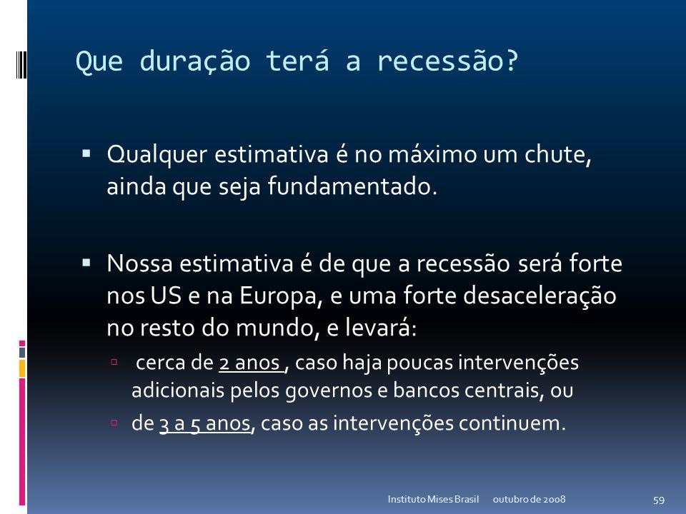 O efeito riqueza será devastador outubro de 2008Instituto Mises Brasil 58 Valor de mercado das bolsas mundiais (2003-presente)