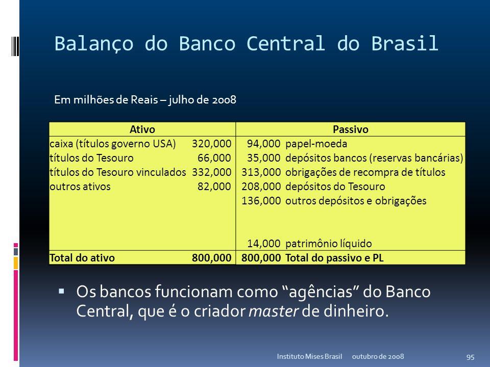 Anexo II Balanço do Banco Central outubro de 2008Instituto Mises Brasil 94