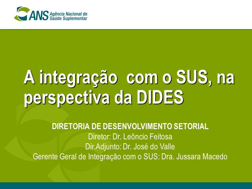 A integração com o SUS, na perspectiva da DIDES DIRETORIA DE DESENVOLVIMENTO SETORIAL Diretor: Dr. Leôncio Feitosa Dir.Adjunto: Dr. José do Valle Gere