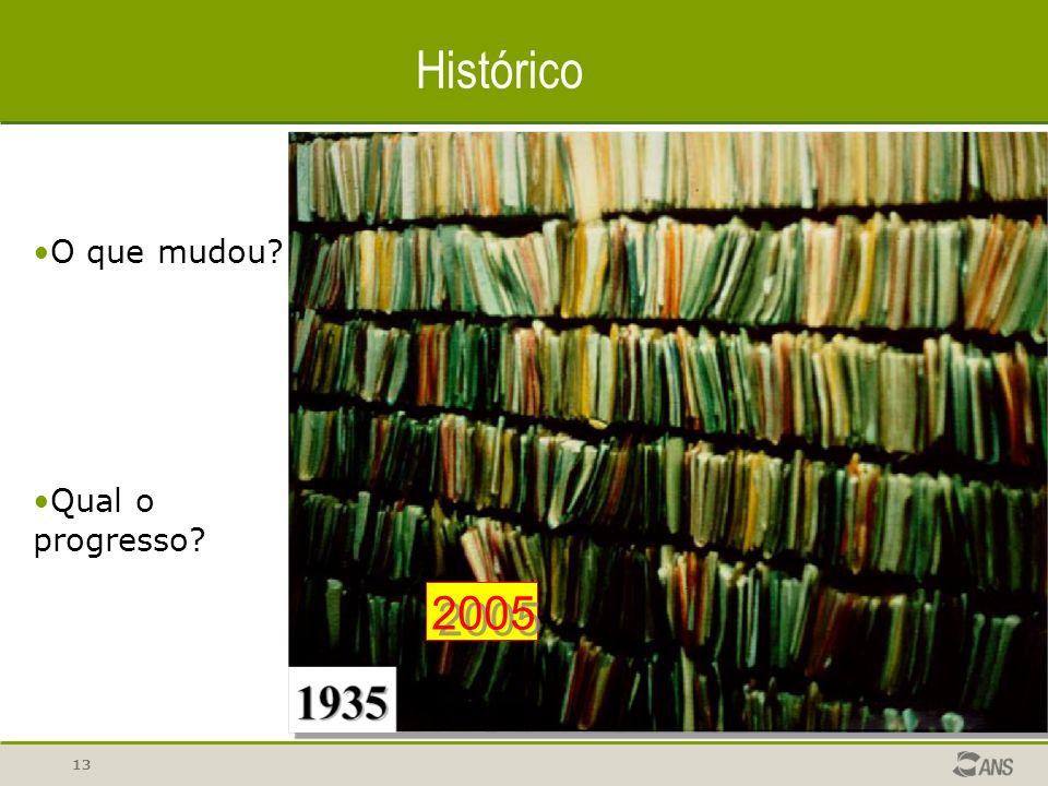 13 O que mudou? Qual o progresso? 2005 Histórico