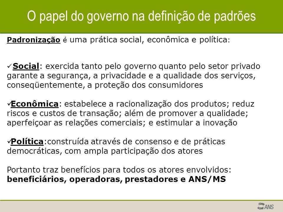 O papel do governo na definição de padrões Padronização é uma prática social, econômica e política : Social: exercida tanto pelo governo quanto pelo s