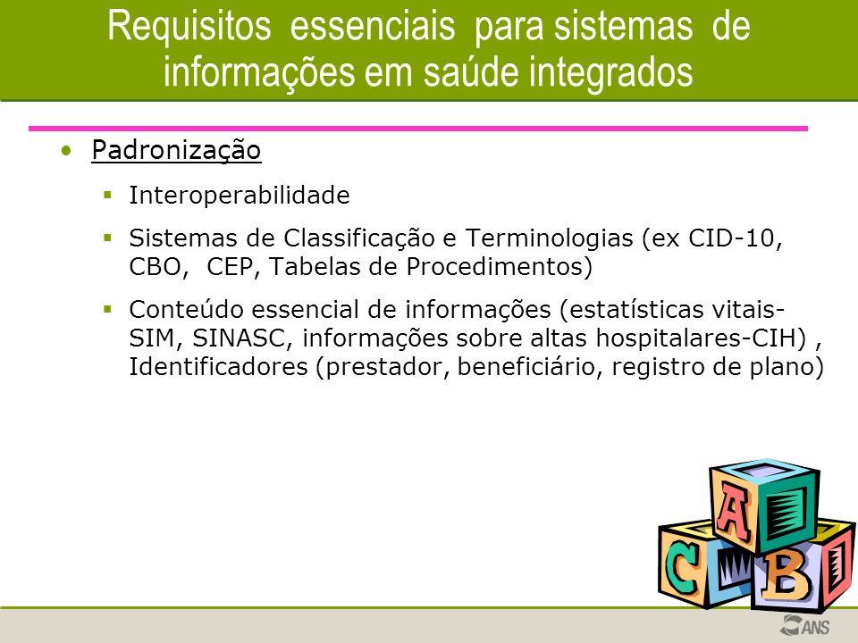 Requisitos essenciais para sistemas de informações em saúde integrados Padronização Interoperabilidade Sistemas de Classificação e Terminologias (ex C