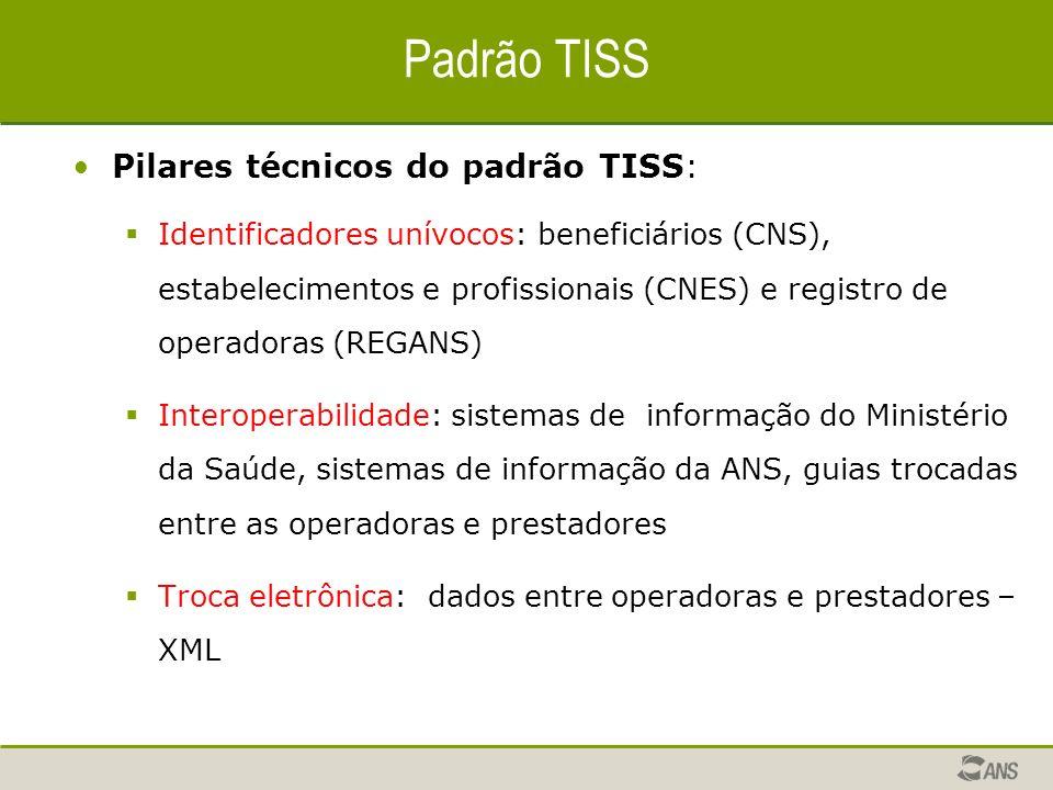 Padrão TISS Pilares técnicos do padrão TISS: Identificadores unívocos: beneficiários (CNS), estabelecimentos e profissionais (CNES) e registro de oper