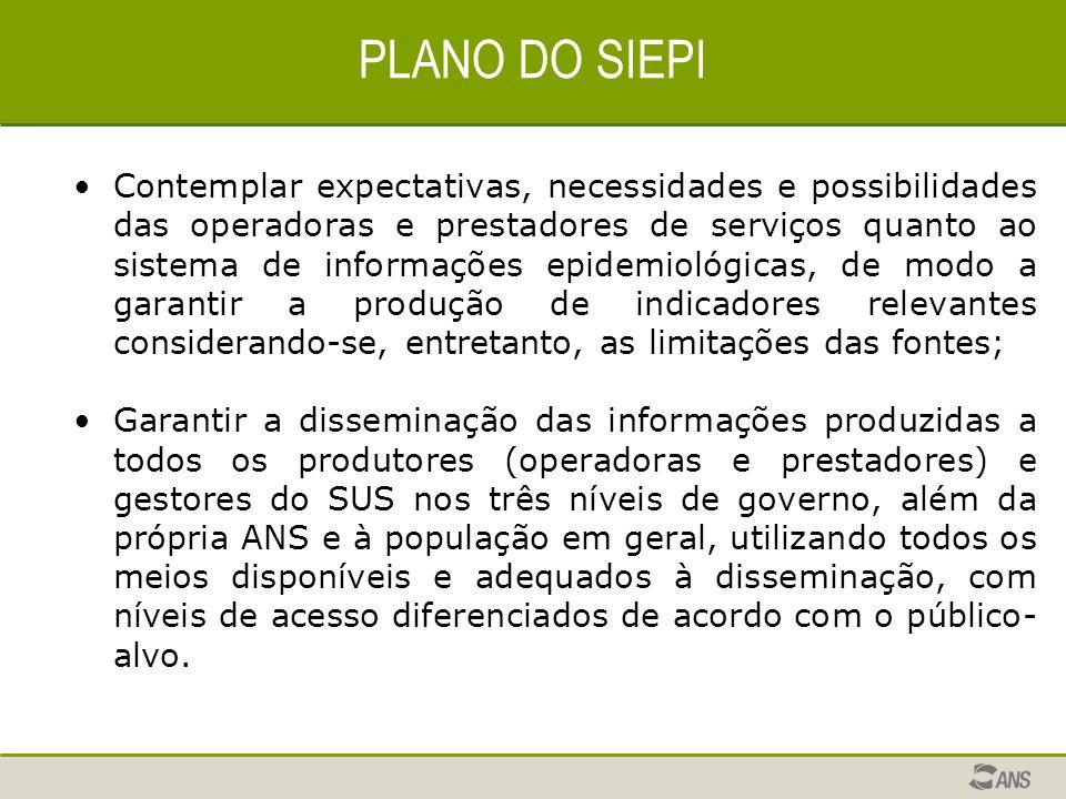 PLANO DO SIEPI Contemplar expectativas, necessidades e possibilidades das operadoras e prestadores de serviços quanto ao sistema de informações epidem