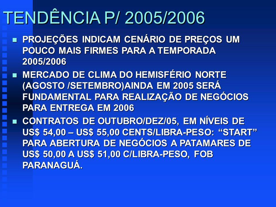 TENDÊNCIA P/ 2004/2005 n MERCADO INTERNACIONAL ESPERANDO DEFINIÇÃO CLIMÁTICA, MAS AINDA PRESSIONADO PARA OS CONTRATOS DE OUTUBRO E DEZ/05 n ATENÇÃO AO