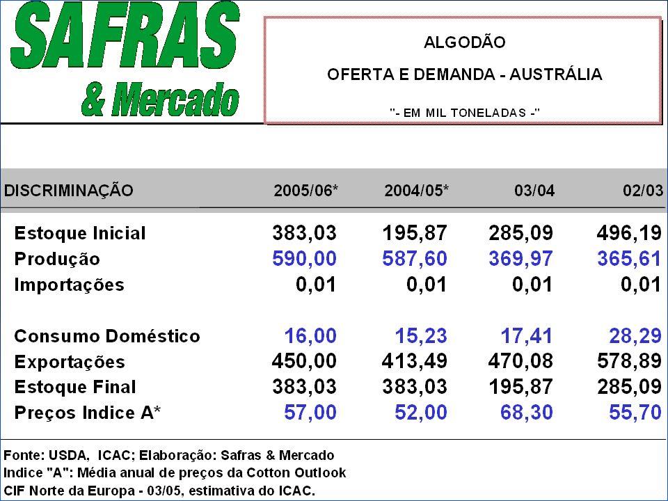 TENDÊNCIA P/ 2005/2006 n PROJEÇÕES INDICAM CENÁRIO DE PREÇOS UM POUCO MAIS FIRMES PARA A TEMPORADA 2005/2006 n MERCADO DE CLIMA DO HEMISFÉRIO NORTE (AGOSTO /SETEMBRO)AINDA EM 2005 SERÁ FUNDAMENTAL PARA REALIZAÇÃO DE NEGÓCIOS PARA ENTREGA EM 2006 n CONTRATOS DE OUTUBRO/DEZ/05, EM NÍVEIS DE US$ 54,00 – US$ 55,00 CENTS/LIBRA-PESO: START PARA ABERTURA DE NEGÓCIOS A PATAMARES DE US$ 50,00 A US$ 51,00 C/LIBRA-PESO, FOB PARANAGUÁ.