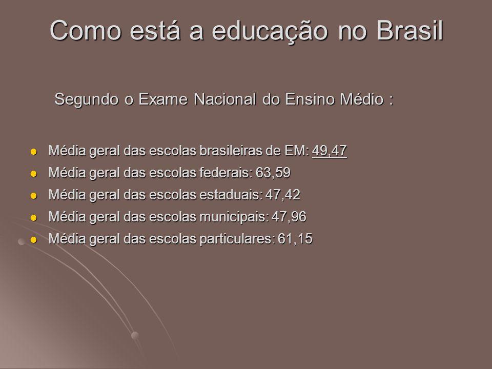 Como está a educação no Brasil Segundo o Exame Nacional do Ensino Médio : Média geral das escolas brasileiras de EM: 49,47 Média geral das escolas bra