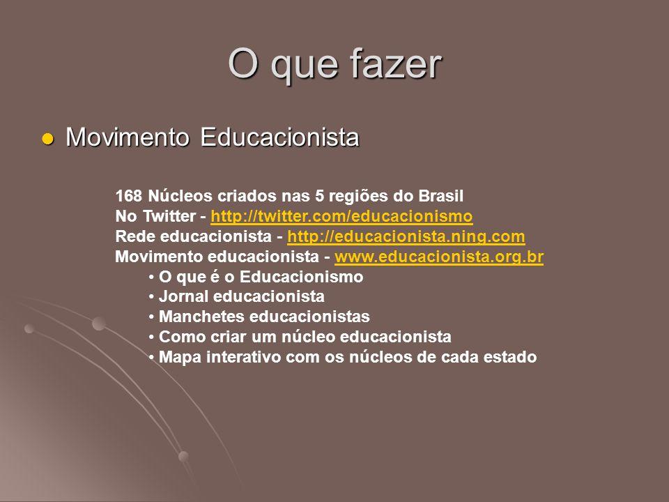 Movimento Educacionista Movimento Educacionista O que fazer 168 Núcleos criados nas 5 regiões do Brasil No Twitter - http://twitter.com/educacionismoh