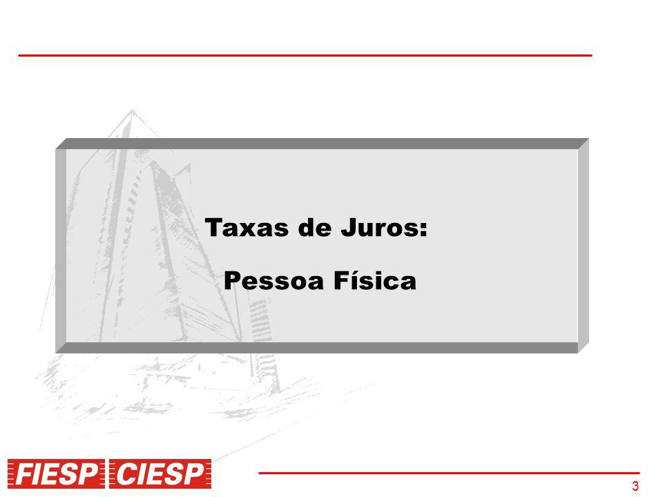 3 Taxas de Juros: Pessoa Física
