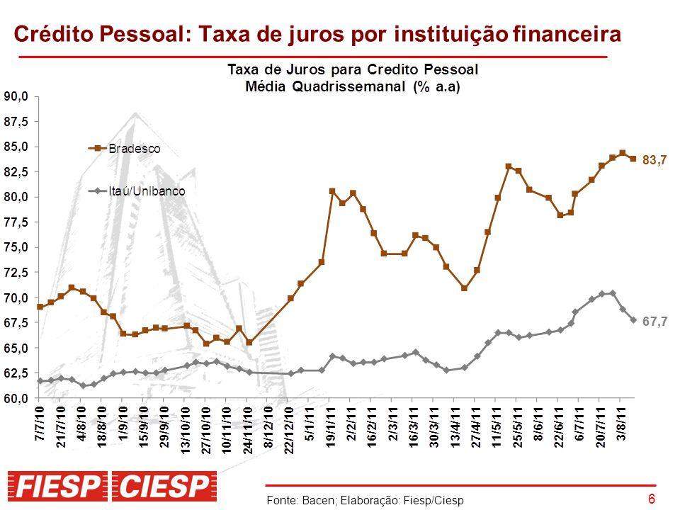 7 Fonte: Bacen; Elaboração: Fiesp/Ciesp Crédito Pessoal: Taxa de juros por instituição financeira
