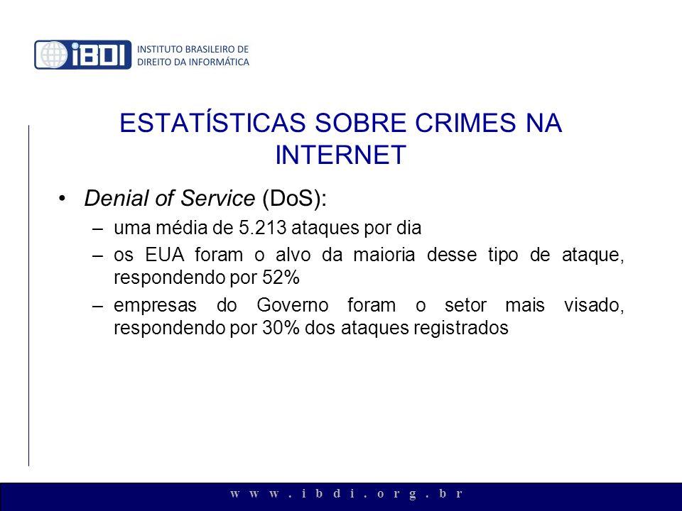 w w w. i b d i. o r g. b r ESTATÍSTICAS SOBRE CRIMES NA INTERNET Denial of Service (DoS): –uma média de 5.213 ataques por dia –os EUA foram o alvo da