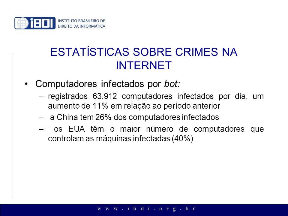 w w w. i b d i. o r g. b r ESTATÍSTICAS SOBRE CRIMES NA INTERNET Computadores infectados por bot: –registrados 63.912 computadores infectados por dia,