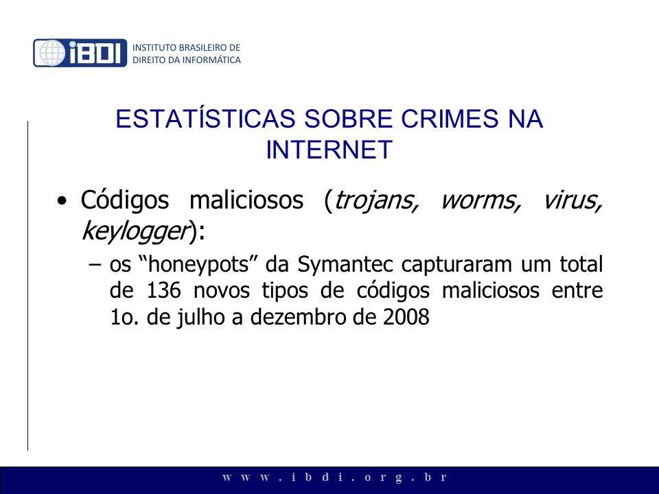 w w w. i b d i. o r g. b r ESTATÍSTICAS SOBRE CRIMES NA INTERNET Códigos maliciosos (trojans, worms, virus, keylogger): –os honeypots da Symantec capt