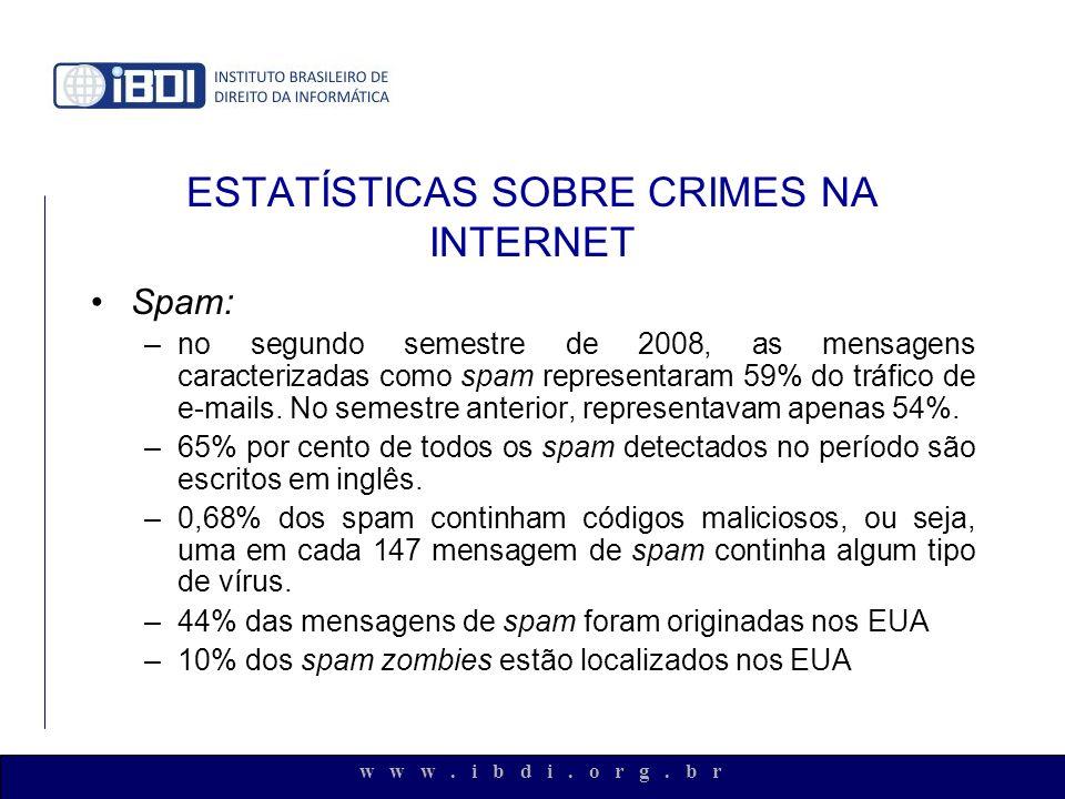 w w w. i b d i. o r g. b r ESTATÍSTICAS SOBRE CRIMES NA INTERNET Spam: –no segundo semestre de 2008, as mensagens caracterizadas como spam representar