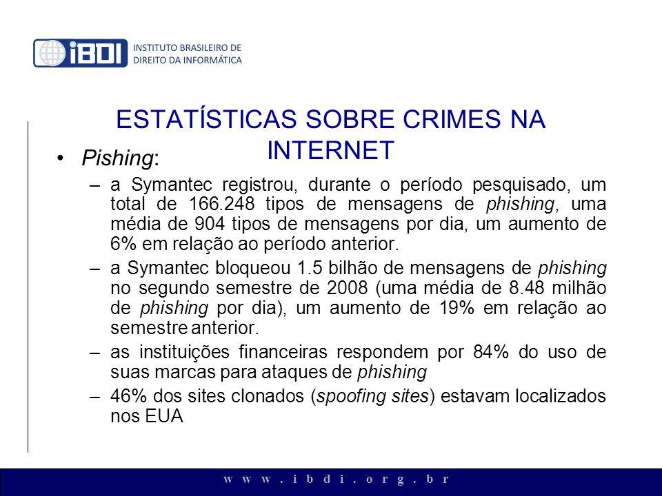 w w w. i b d i. o r g. b r ESTATÍSTICAS SOBRE CRIMES NA INTERNET Pishing: –a Symantec registrou, durante o período pesquisado, um total de 166.248 tip
