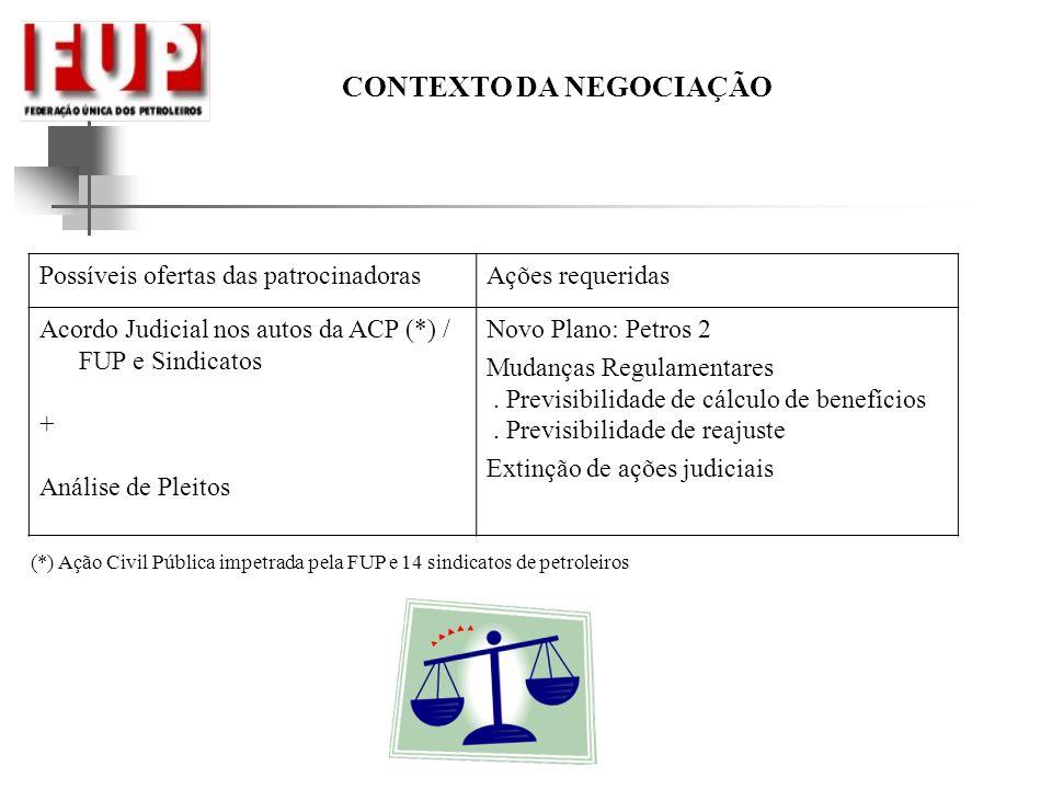 CONTEXTO DA NEGOCIAÇÃO (*) Ação Civil Pública impetrada pela FUP e 14 sindicatos de petroleiros Possíveis ofertas das patrocinadorasAções requeridas Acordo Judicial nos autos da ACP (*) / FUP e Sindicatos + Análise de Pleitos Novo Plano: Petros 2 Mudanças Regulamentares.