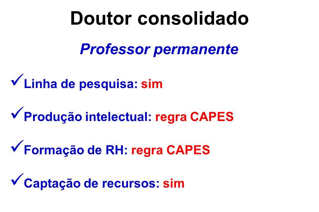 Doutor consolidado Professor permanente Linha de pesquisa: sim Produção intelectual: regra CAPES Formação de RH: regra CAPES Captação de recursos: sim