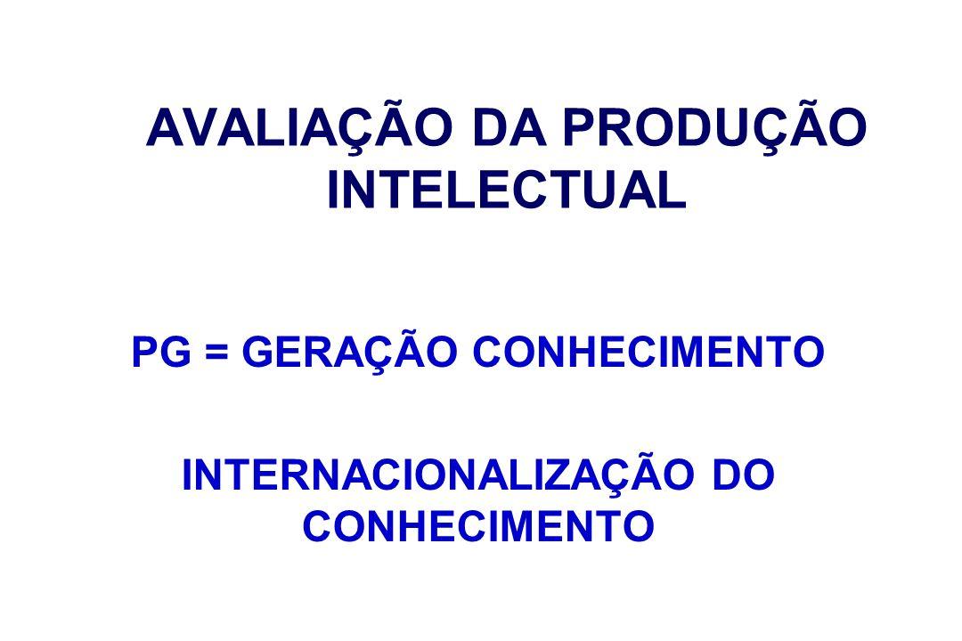 PG = GERAÇÃO CONHECIMENTO INTERNACIONALIZAÇÃO DO CONHECIMENTO AVALIAÇÃO DA PRODUÇÃO INTELECTUAL