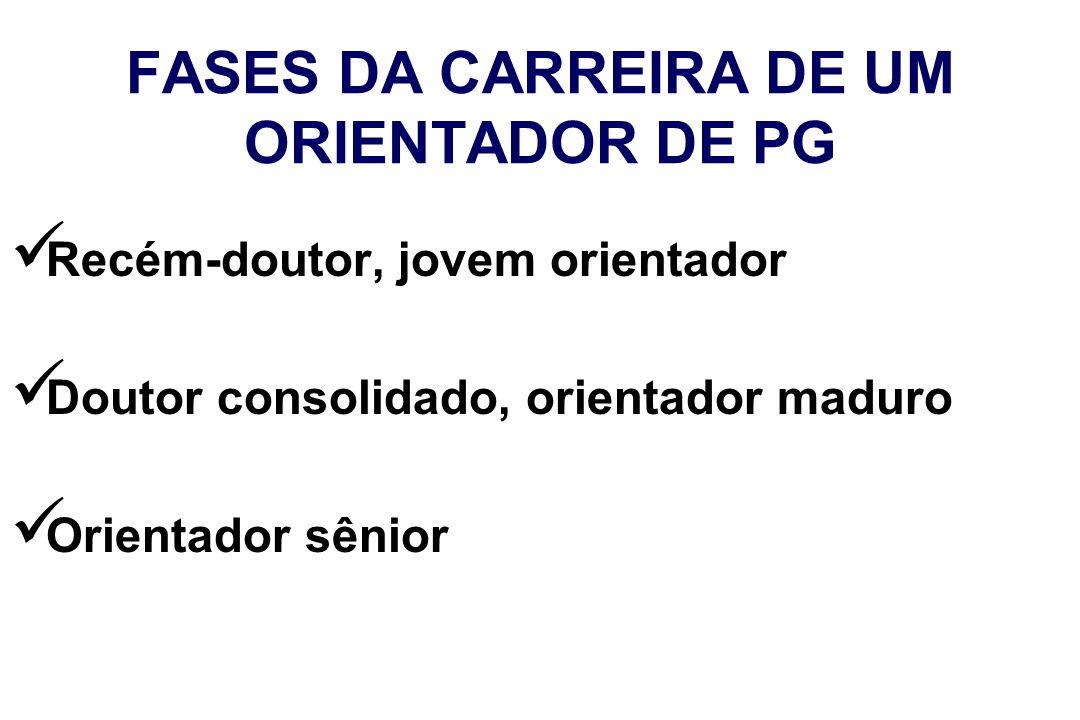 FASES DA CARREIRA DE UM ORIENTADOR DE PG Recém-doutor, jovem orientador Doutor consolidado, orientador maduro Orientador sênior
