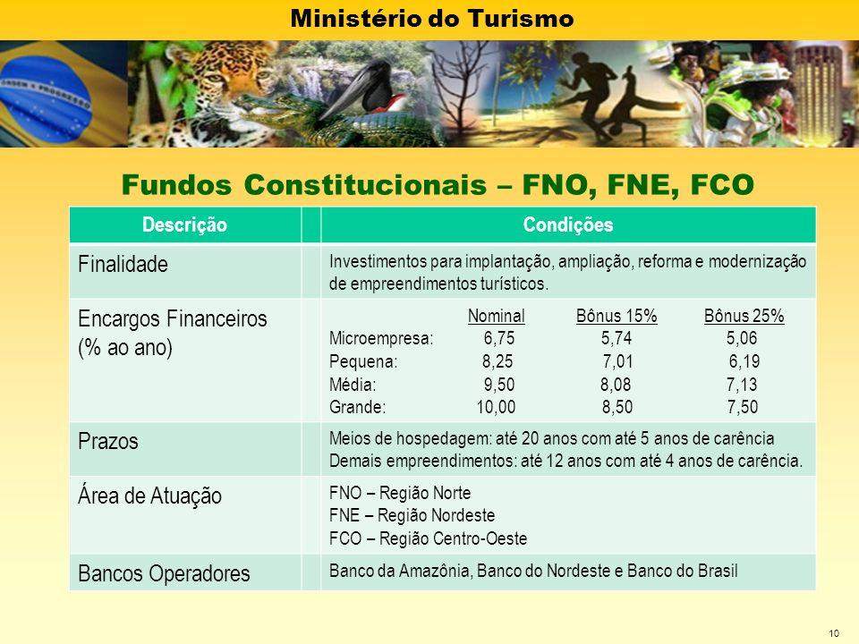 Ministério do Turismo 10 DescriçãoCondições Finalidade Investimentos para implantação, ampliação, reforma e modernização de empreendimentos turísticos