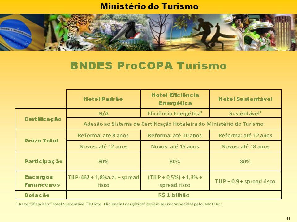 Ministério do Turismo 11