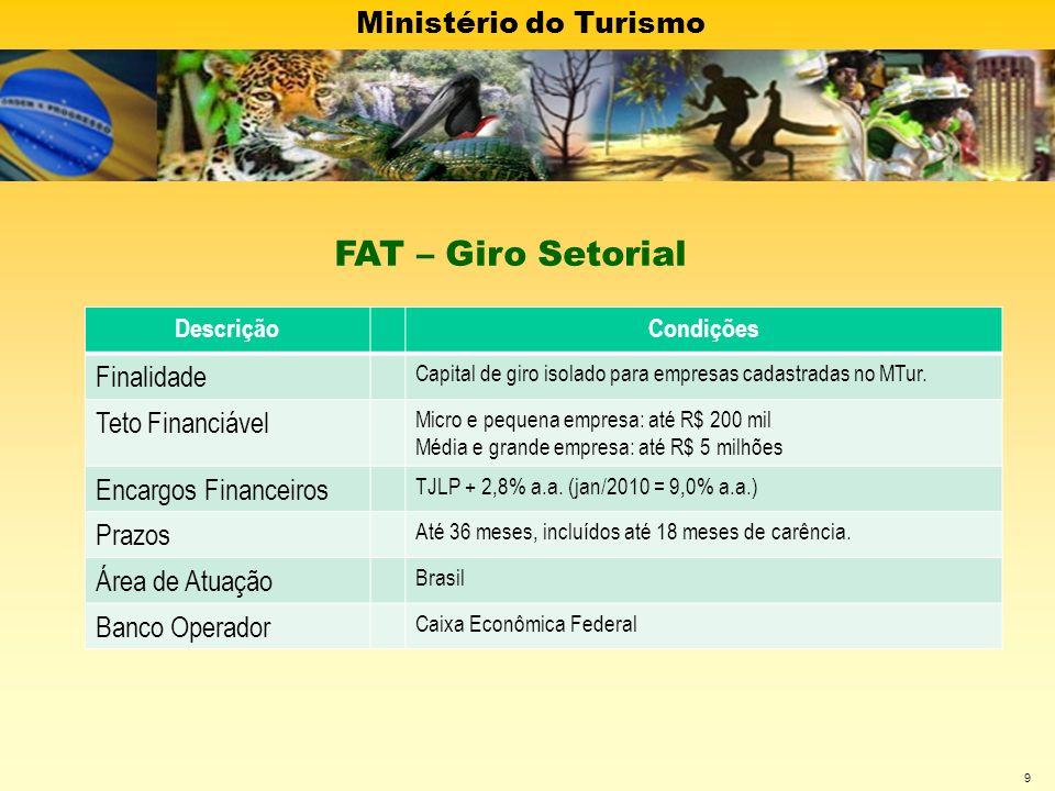 Ministério do Turismo 9 DescriçãoCondições Finalidade Capital de giro isolado para empresas cadastradas no MTur. Teto Financiável Micro e pequena empr