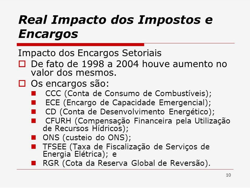 10 Real Impacto dos Impostos e Encargos Impacto dos Encargos Setoriais De fato de 1998 a 2004 houve aumento no valor dos mesmos. Os encargos são: CCC