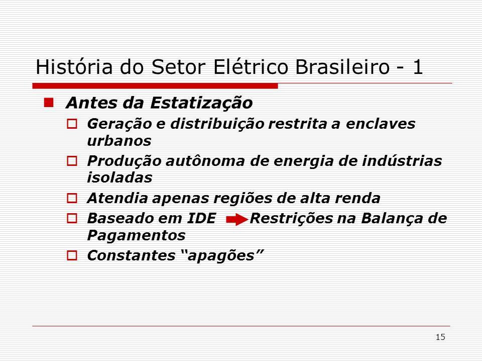 15 História do Setor Elétrico Brasileiro - 1 Antes da Estatização Geração e distribuição restrita a enclaves urbanos Produção autônoma de energia de i