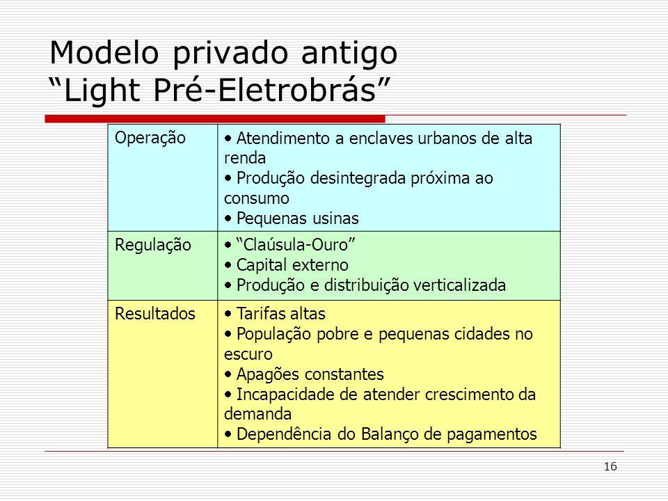16 Modelo privado antigo Light Pré-Eletrobrás Operação Atendimento a enclaves urbanos de alta renda Produção desintegrada próxima ao consumo Pequenas