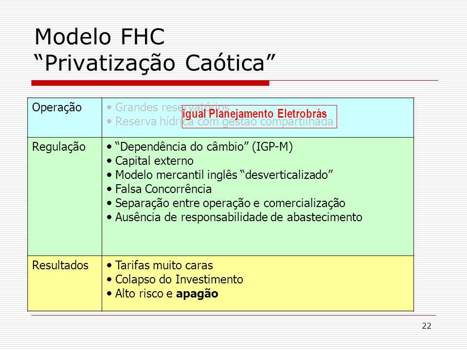22 Modelo FHC Privatização Caótica Aproveitamento da Geografia Brasileira igual Planejamento Eletrobrás Operação Grandes reservatórios Reserva hídrica