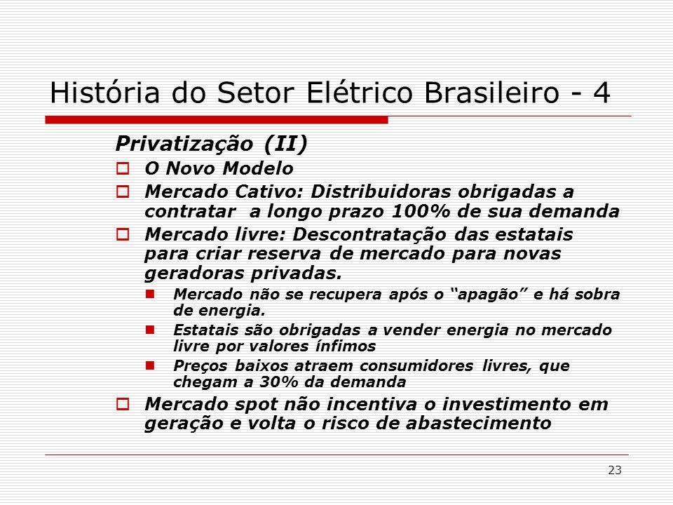23 História do Setor Elétrico Brasileiro - 4 Privatização (II) O Novo Modelo Mercado Cativo: Distribuidoras obrigadas a contratar a longo prazo 100% d