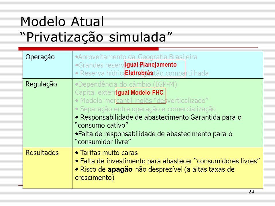 24 Modelo Atual Privatização simulada igual Planejamento Eletrobrás igual Modelo FHC Operação Aproveitamento da Geografia Brasileira Grandes reservató
