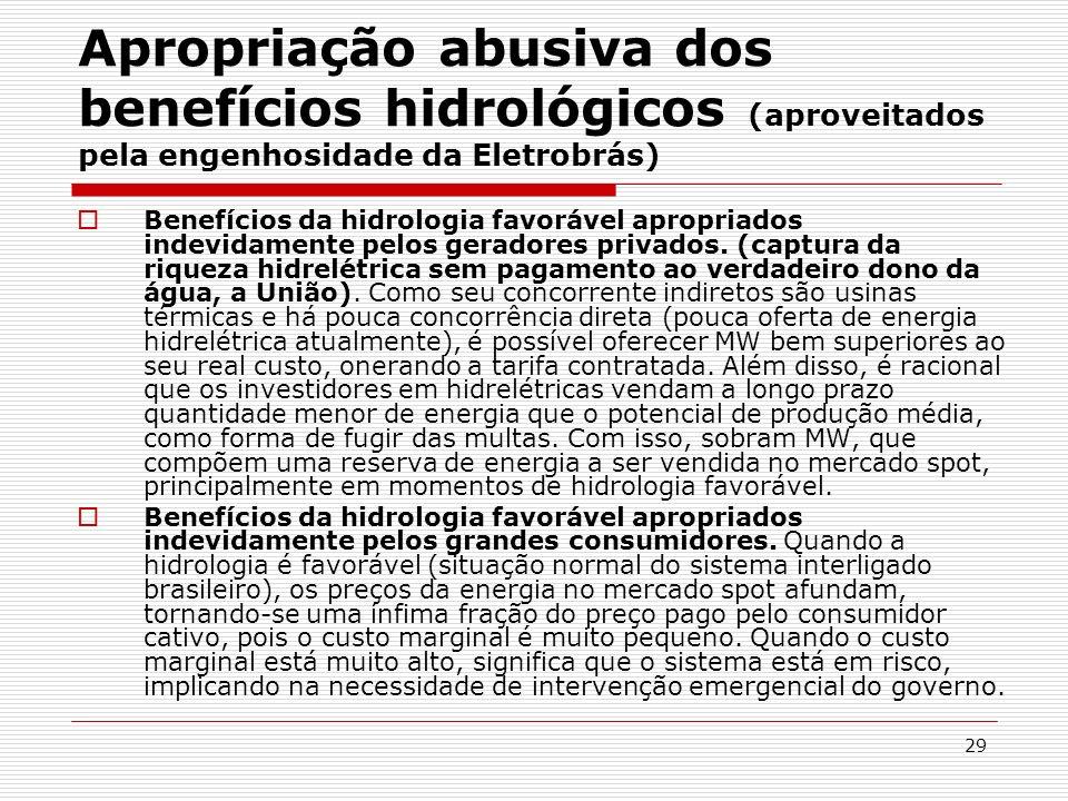 29 Apropriação abusiva dos benefícios hidrológicos (aproveitados pela engenhosidade da Eletrobrás) Benefícios da hidrologia favorável apropriados inde