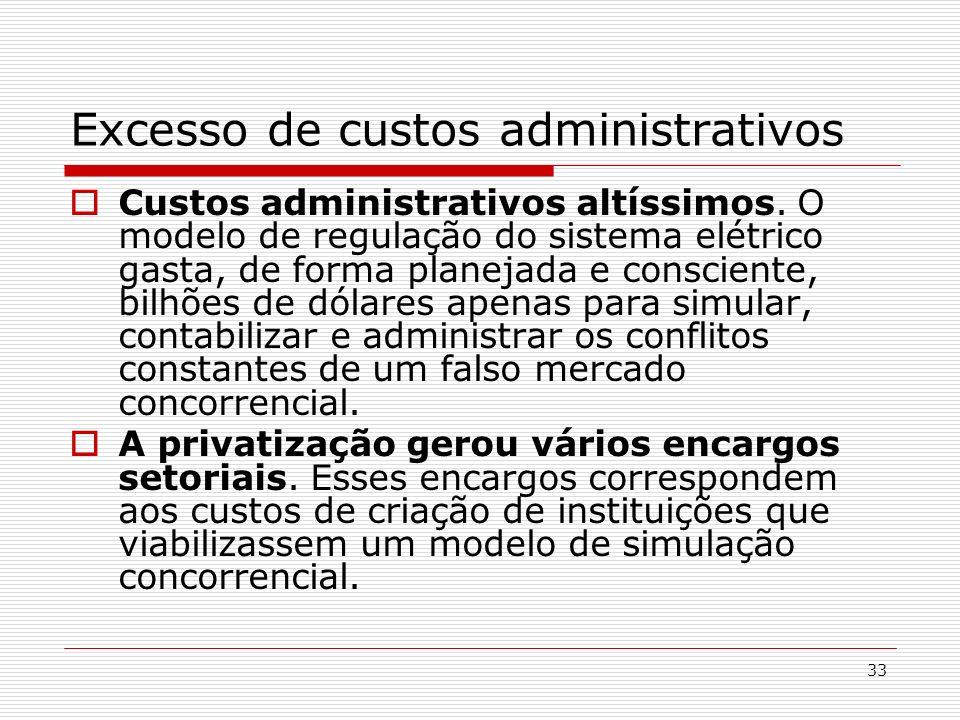 33 Excesso de custos administrativos Custos administrativos altíssimos. O modelo de regulação do sistema elétrico gasta, de forma planejada e conscien