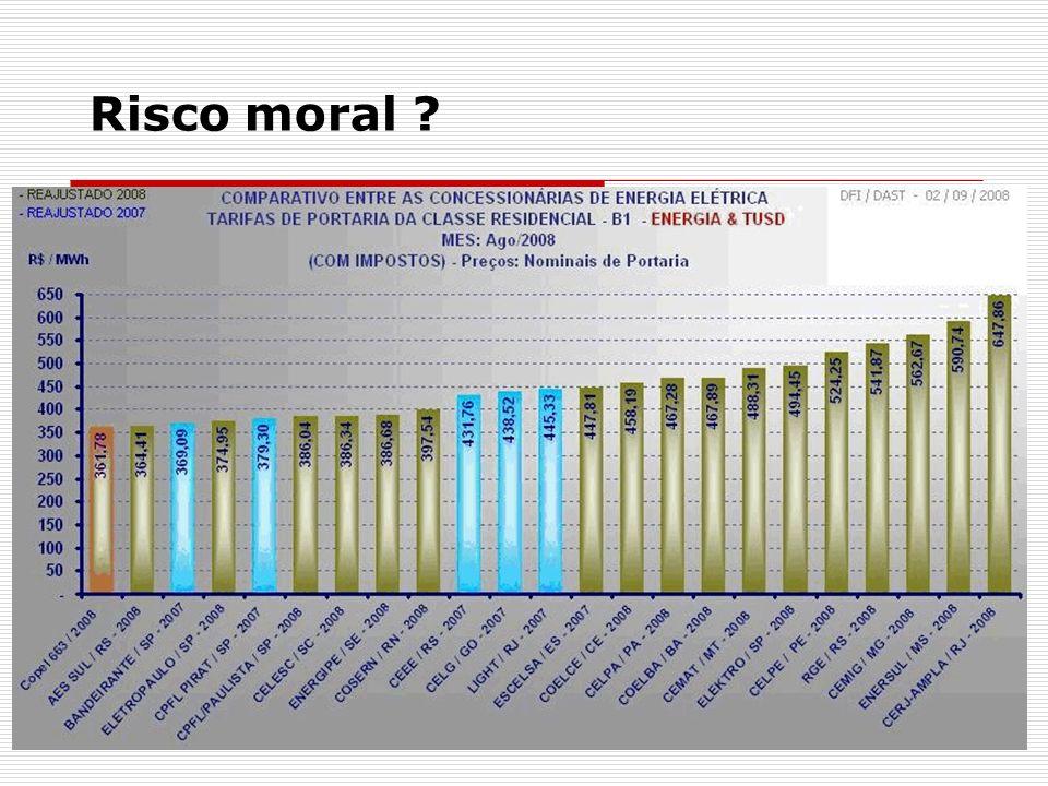 36 Risco moral ?