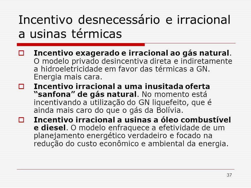 37 Incentivo desnecessário e irracional a usinas térmicas Incentivo exagerado e irracional ao gás natural. O modelo privado desincentiva direta e indi
