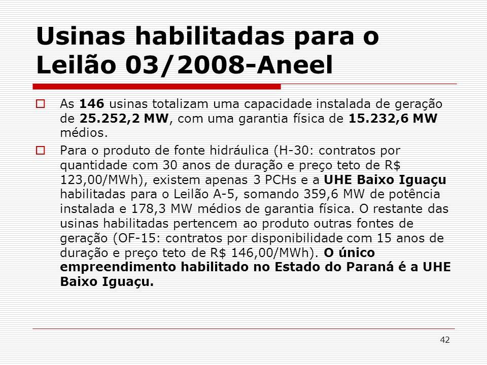 42 Usinas habilitadas para o Leilão 03/2008-Aneel As 146 usinas totalizam uma capacidade instalada de geração de 25.252,2 MW, com uma garantia física