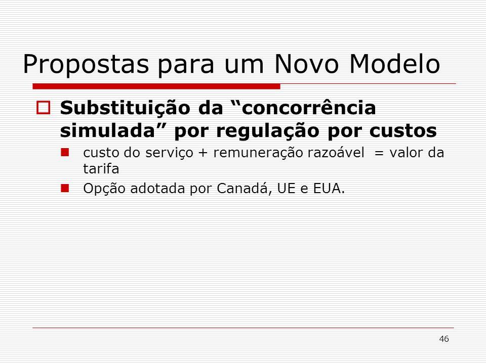 46 Propostas para um Novo Modelo Substituição da concorrência simulada por regulação por custos custo do serviço + remuneração razoável = valor da tar