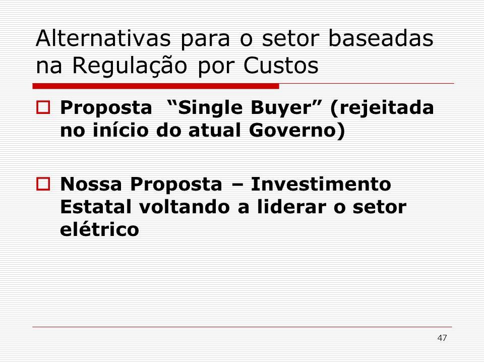 47 Alternativas para o setor baseadas na Regulação por Custos Proposta Single Buyer (rejeitada no início do atual Governo) Nossa Proposta – Investimen