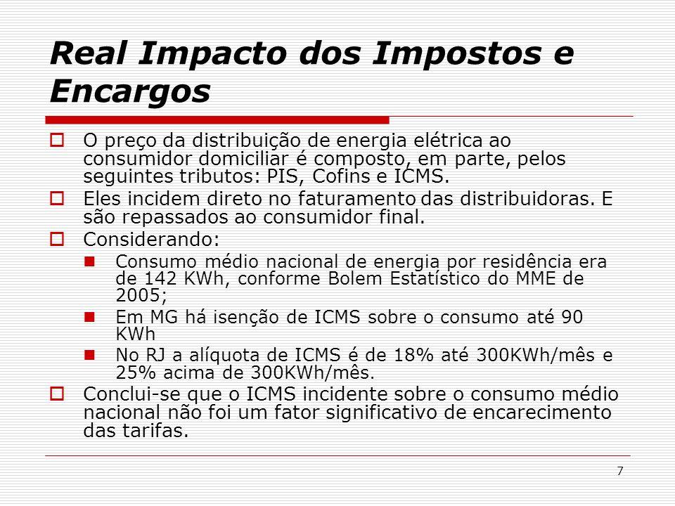 7 Real Impacto dos Impostos e Encargos O preço da distribuição de energia elétrica ao consumidor domiciliar é composto, em parte, pelos seguintes trib