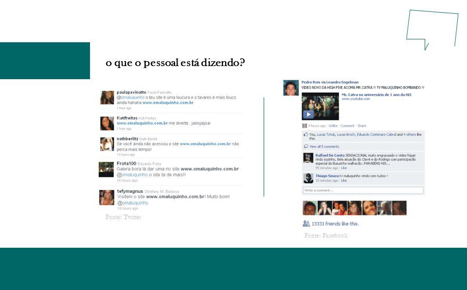 lets talk friendship para anunciar no omaluquinho.com.br é muito simples.