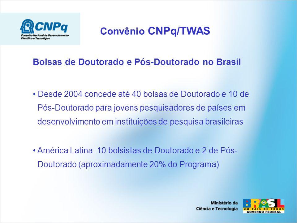 Bolsas de Doutorado e Pós-Doutorado no Brasil Desde 2004 concede até 40 bolsas de Doutorado e 10 de Pós-Doutorado para jovens pesquisadores de países em desenvolvimento em instituições de pesquisa brasileiras América Latina: 10 bolsistas de Doutorado e 2 de Pós- Doutorado (aproximadamente 20% do Programa) Convênio CNPq/TWAS