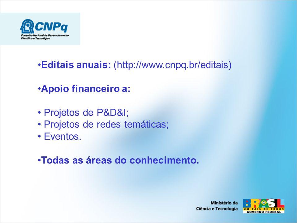 Editais anuais: (http://www.cnpq.br/editais) Apoio financeiro a: Projetos de P&D&I; Projetos de redes temáticas; Eventos.