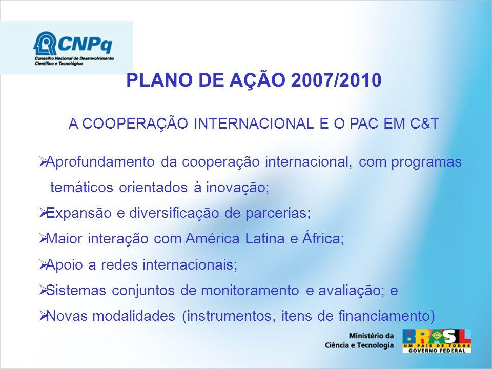 PLANO DE AÇÃO 2007/2010 A COOPERAÇÃO INTERNACIONAL E O PAC EM C&T Aprofundamento da cooperação internacional, com programas temáticos orientados à inovação; Expansão e diversificação de parcerias; Maior interação com América Latina e África; Apoio a redes internacionais; Sistemas conjuntos de monitoramento e avaliação; e Novas modalidades (instrumentos, itens de financiamento)