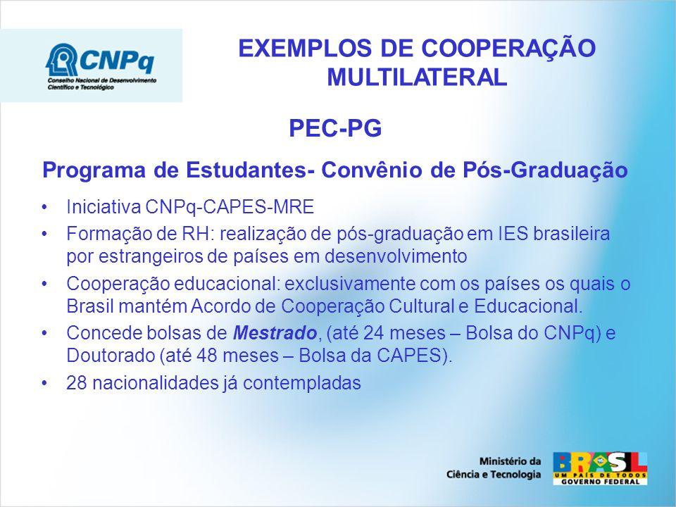 PEC-PG Programa de Estudantes- Convênio de Pós-Graduação Iniciativa CNPq-CAPES-MRE Formação de RH: realização de pós-graduação em IES brasileira por estrangeiros de países em desenvolvimento Cooperação educacional: exclusivamente com os países os quais o Brasil mantém Acordo de Cooperação Cultural e Educacional.
