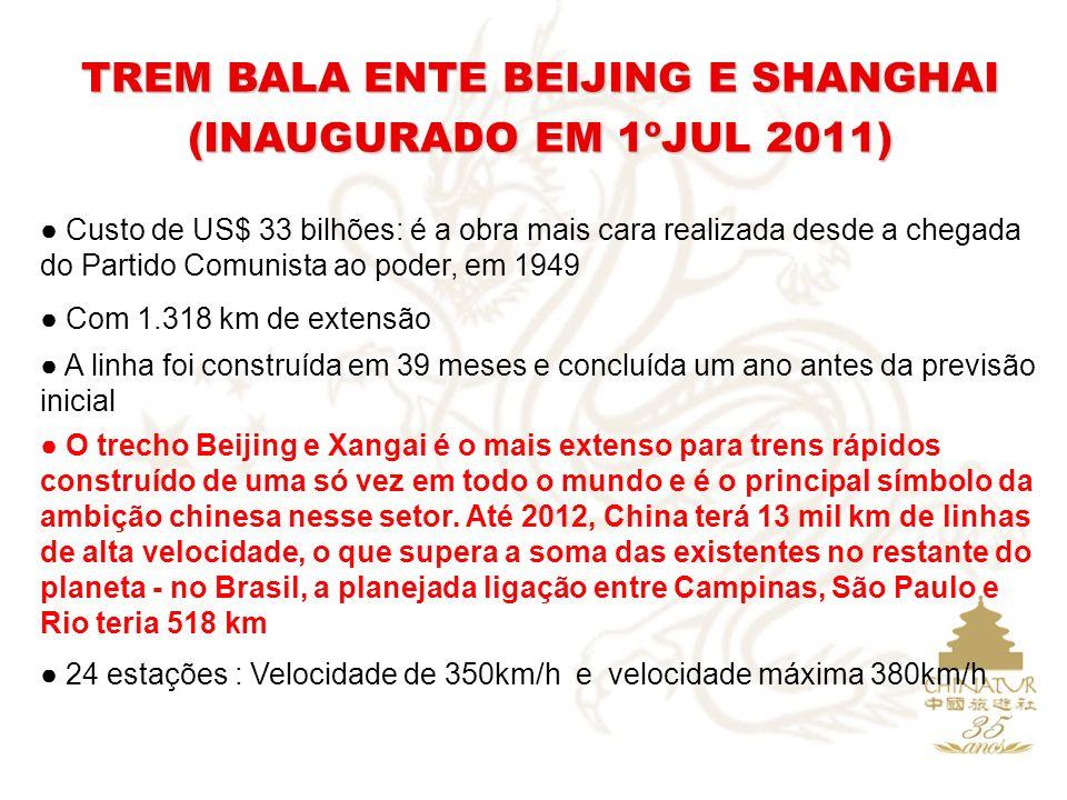 TREM BALA ENTE BEIJING E SHANGHAI (INAUGURADO EM 1ºJUL 2011) Custo de US$ 33 bilhões: é a obra mais cara realizada desde a chegada do Partido Comunist