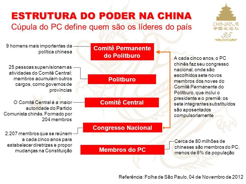 Comitê Permanente do Politburo Politburo Comitê Central Congresso Nacional Membros do PC 9 homens mais importentes da política chinesa 25 pessoas supe