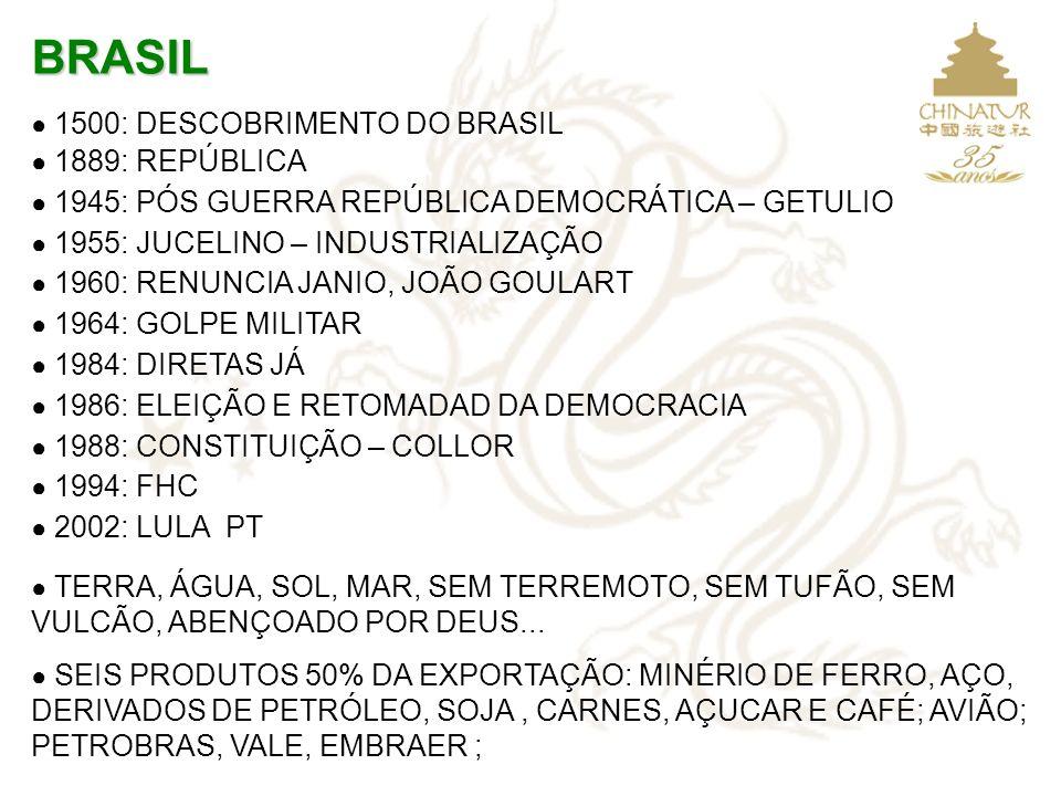 BRASIL 1500: DESCOBRIMENTO DO BRASIL 1889: REPÚBLICA 1945: PÓS GUERRA REPÚBLICA DEMOCRÁTICA – GETULIO 1955: JUCELINO – INDUSTRIALIZAÇÃO 1960: RENUNCIA