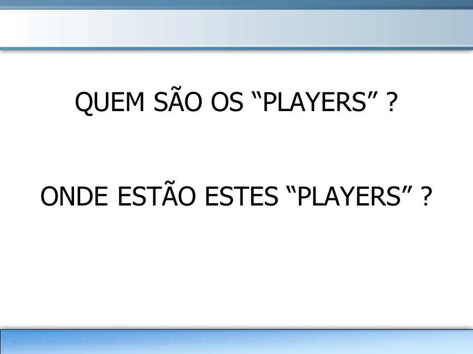 QUEM SÃO OS PLAYERS ONDE ESTÃO ESTES PLAYERS
